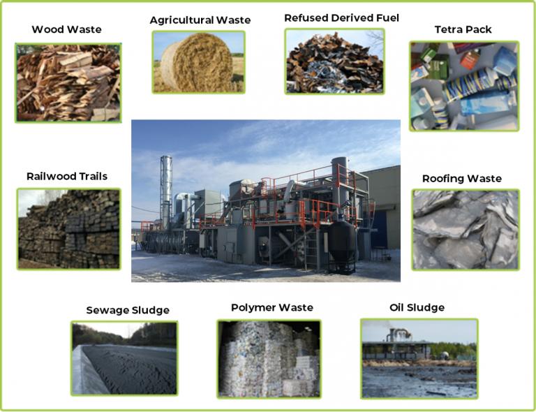 Ablative Fast Pyrolysis Plant Input Feedstock
